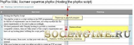 Локализация phpFox WIKI