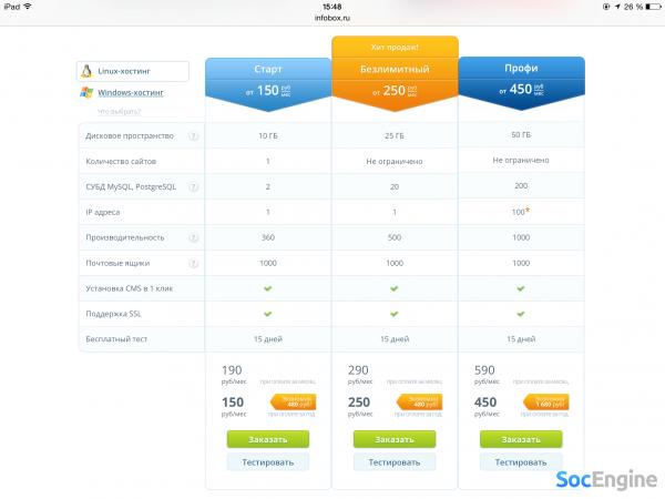 Цены Инфобокс на хостинг