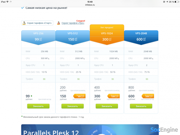 Цены Инфобокс на сервера